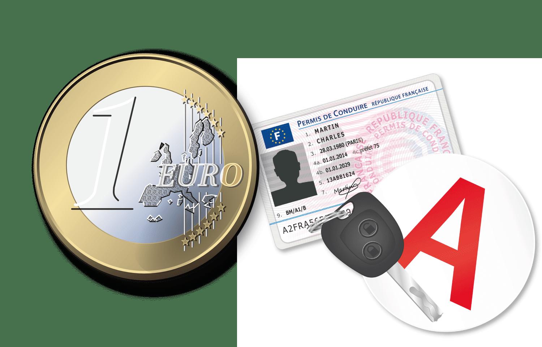 PERMIS-1€
